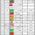 喫茶スロースナマケモノ大学3月