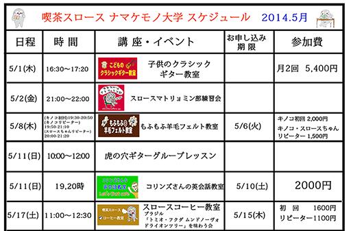 2014.5catch